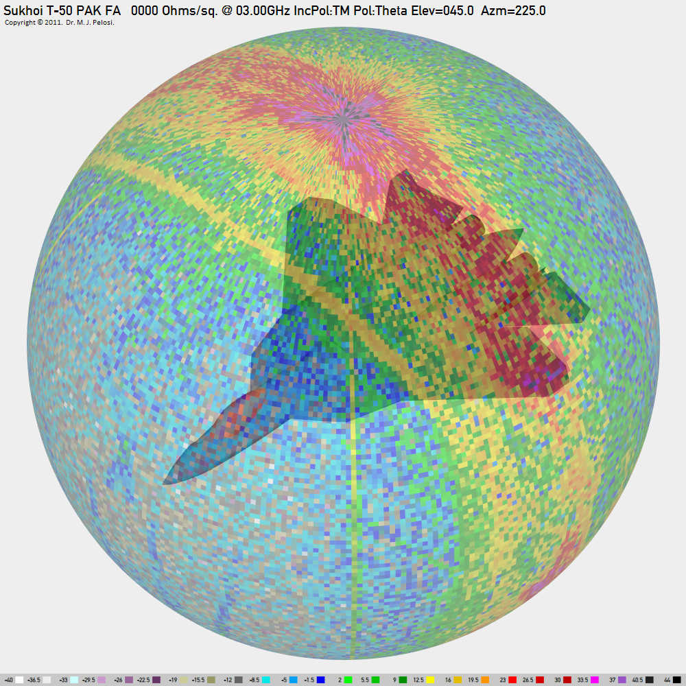 radar cross section In radar: target sizeby radar is called the radar cross section and is given in units of area (square metres) it is possible for two targets with the same physical cross-sectional area to differ considerably in radar size, or radar cross section.